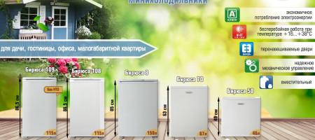 Серия однокамерных мини-холодильников