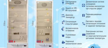 """Новые модели фармацевтических шкафов """"Бирюса"""""""